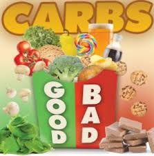 The no white diet way of thinking. Bad carbs only keep us hungry and nutrient deficient. Low Gi Carbs, Good Carbs, Healthy Foods To Eat, Easy Healthy Recipes, Healthy Habits, Healthy Snacks, No White Diet, Bad Carbohydrates, Fast And Slow