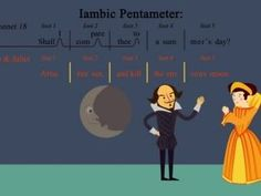 Iambic Pentameter Ted ED || Ideas and inspiration for teaching GCSE English || www.gcse-english.com ||