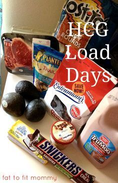 Fat to FIT Mommy!: HCG Load Days