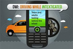 Texting While Driving; A Crash Course [Infographic]