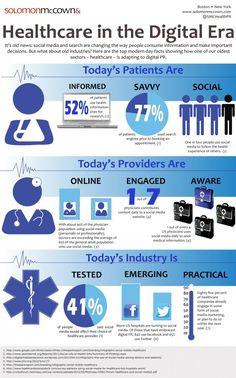 Conocimientos digitales de pacientes, profesionales sanitarios y la industria. #infografia #eSalud #eHealth #tecnologia