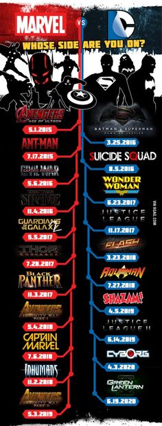 Marvel or DC - whose side are you on when these cinematic universes play out in cinemas?