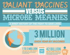 Why we vaccinate: 103million illnesses prevented