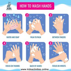 Wash Your Hands Posters! Free download ⋆ Kids Activities Hand Hygiene Posters, Kitchen Hygiene, Hand Washing Poster, All About Me Preschool, Rules For Kids, Washing Clothes, Kids Learning, Keep It Cleaner, Activities For Kids