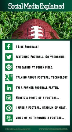 Social Media explained with the help of Football #infographic