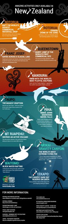 Amazing Activities Only Found in New Zealand