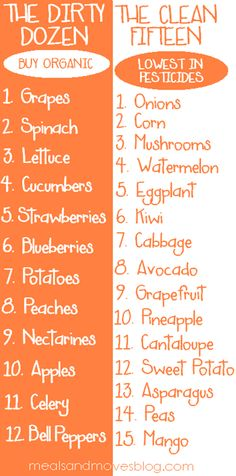 This list tells you the best food to buy organic because they are heavy in pesticides