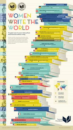 Women Write The World