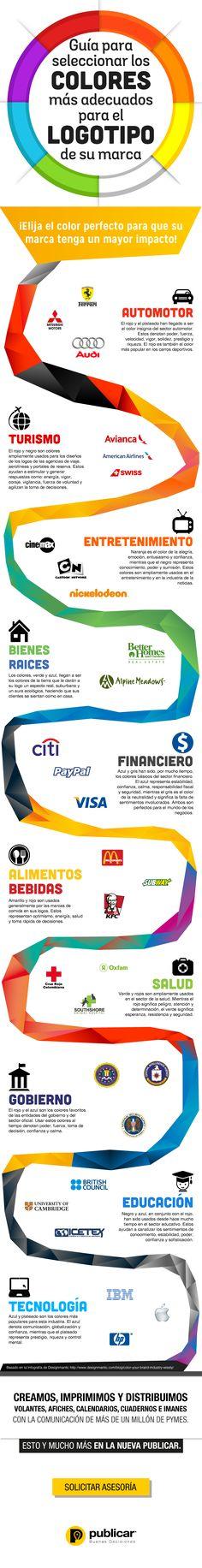 Hola: Una infografía con una .Guía para elegir el mejor color para el logotipo de tu marca. Vía Un saludo