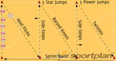 Have fun through Netball drills Netball drills is a good game which is liked by many players. Netball drills involves the use of ball among many players. Netball drills is a unique game which provides. Basketball Bracket, Basketball Practice, Basketball Plays, Basketball Workouts, Basketball Skills, Basketball Legends, Girls Basketball, Basketball Court, Basketball Funny