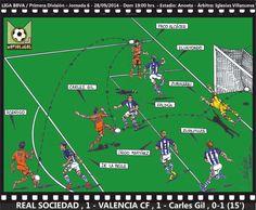 Liga BBVA 2014-15 - Real Sociedad, 1 - Valencia CF, 1 - Carles Gil, 0-1 (15')