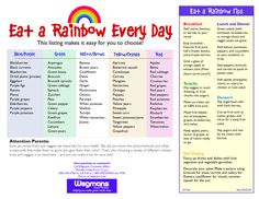 Eat the Rainbow Rainbow Food, Eat The Rainbow, Cow Stomach, Food Coloring Chart, Vegetable Chart, Toddler Meals, Toddler Food, Vegan Baby, Food Charts