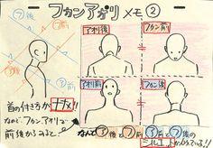◎フカンアオリメモ⑵ 首の付き方が斜めなのでフカンアオリで肩、首周りを見ると・・・ シルエット的に アオリ後=フカン前、アオリ前=フカン後になる