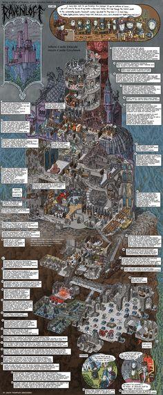 Jason Thompson's comic walkthrough of the classic Castle Ravenloft. #ravenloft #jasonthompson