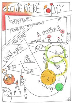 Spring Tree, Fun Math, Special Needs, Kids Learning, Montessori, Education, Geometry, School, Maths Fun