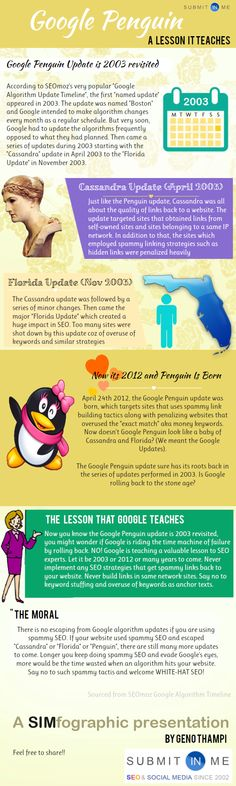 Google Penguin search algorithm update - And the SEO lesson It teaches (Submitinme, 2012)