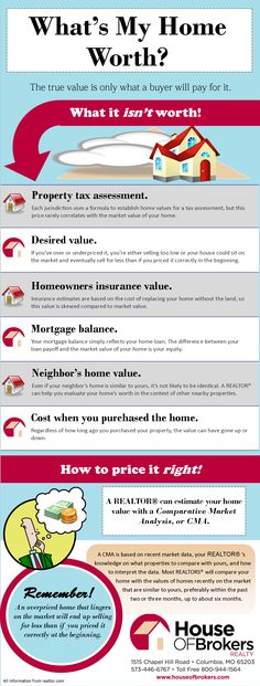 What's My Home Worth? http://www.genparkrealty.com/