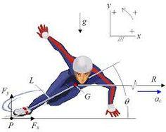 physics - Google Search
