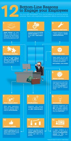infographic for Web presentations