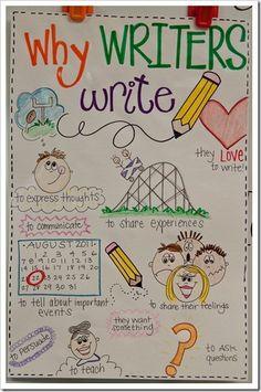 writing by donna.varma