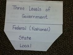 Three levels of government foldable...brilliant.