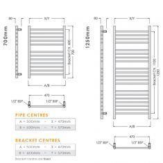 AquaFix Portrait Stainless Steel Towel Radiator Technical