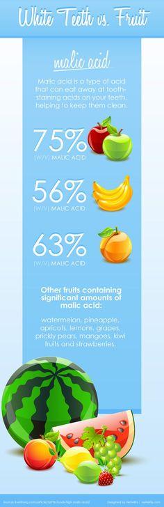 White Teeth vs. Fruit #RollyHealth