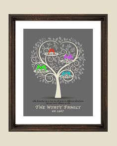 Family Tree Personalized Family Tree Name and by CustombyBernolli