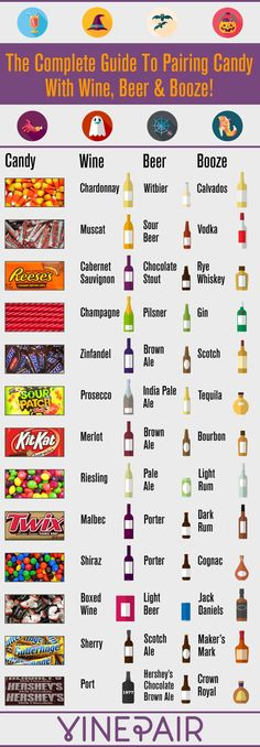 Need a Drink to Get Through Trick or Treat This Year? Here are the Best Candies to Pair With Booze {wine glass writer}
