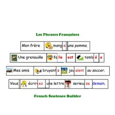 This product helps students create French sentences, learn new vocabulary and practice correct grammar using hands-on sentence building cards.