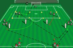The #1 rated online soccer coaching source!