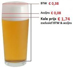 Accijns op bier, uitleg van  de opbouw van accijnsheffingen op biernet.nl