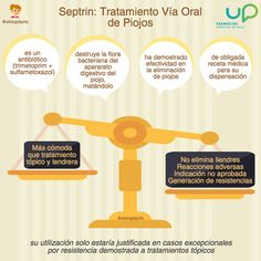 Septrin: tratamiento vía oral contra piojos