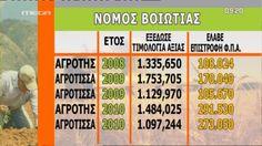 """Αγρότες δήλωναν """"ψεύτικες"""" παραγωγές με τιμολόγια εκατομμυρίων http://www.preveza-info.gr/node.php?id=10127#"""