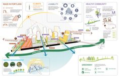 Remodels and restorations master plan archi. - Remodels and restorations master plan architecture presentatio - Poster Architecture, Concept Board Architecture, Site Analysis Architecture, Masterplan Architecture, Plans Architecture, Architecture Presentation Board, Architecture Design, Gymnasium Architecture, Watercolor Architecture
