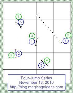 Magica Goldens: Four Jumps - Backyard sequences Part Seventeen
