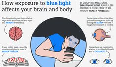 How+Smartphone+Light+Affects+Your+Brain+&+Body+(Infographic)