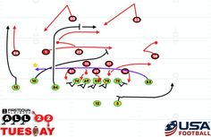 Throughout football's history, the screen game has played an important role in a number of highly successful teams' offensive game plans. Your traditional bubble, tunnel, Football 101, College Football, James Madison University, Smoke Screen, How To Get, How To Plan, Team S, Plays, Bubble