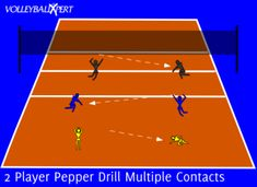This pepper drill is great for working on ball control as it works on a variety of contact types. Volleyball Training, Volleyball Drills, Beach Volleyball, Volleyball Positions, Preparation Physique, Volleyball Pictures, Physical Education, First Love, Coaching