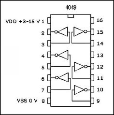 Square wave to Triangle wave Converter Circuit