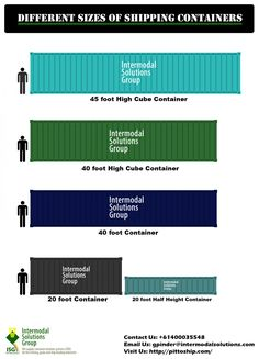 Different Sizes of Shipping Containers Shipping Container Sizes, Do You Work, Different, Transportation, Australia, Infographics, Group, Infographic, Info Graphics