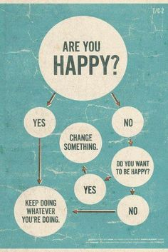 Choose your path in life. Either be happy or don't.