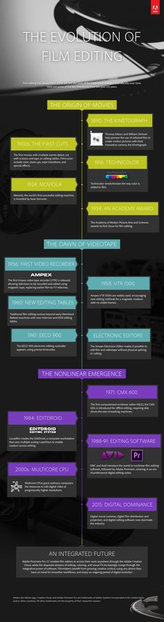 Interesting to see how editing film has evolved over time ^MC