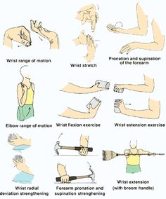At Home Tennis Elbow Therapy and Exercises