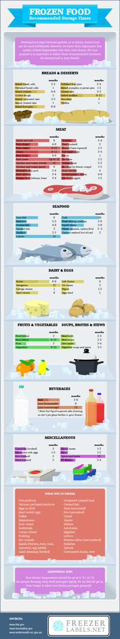 Frozen Food Recommended Storage Times #infographic #Food #FrozenFood #Health #Storage