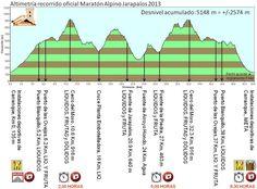 Maratón Alpino Jarapalos 2013: Crónica personal por Iván Ortiz, campeón de Andalucía carreras por montaña.