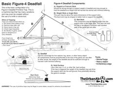 Best image of how to make your own figure 4 deadfall trap that I've been able to find.