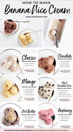 Whole Food Recipes, Vegan Recipes, Snack Recipes, Cooking Recipes, Banana Nice Cream, Banana Ice Cream Healthy, Banana Coconut, Coconut Milk, Snacks Saludables