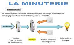 Principe de Fonctionnement de minuterie sans effet et avec effet ~ Cours D'Electromécanique