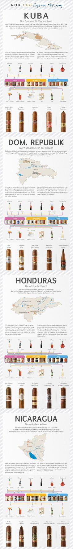 Cigar World